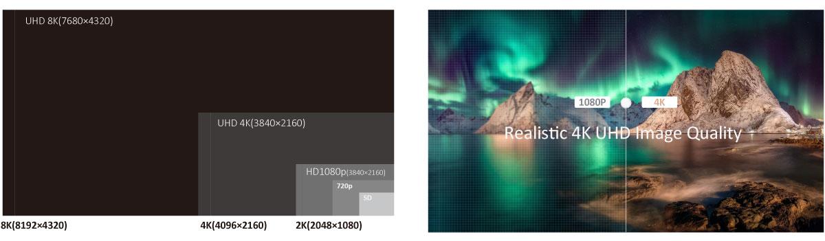 """17""""8K HDR Monitor"""