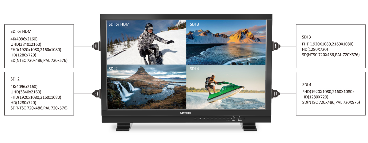 "17"" 4K HDR Monitor with 12G-SDI"